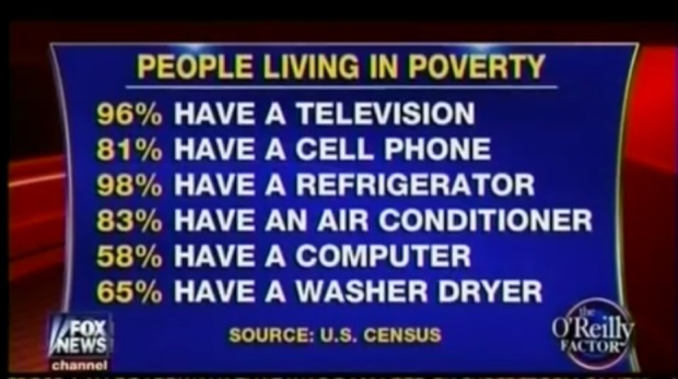 The Permanent Poverty Class In America