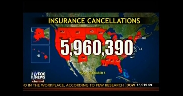Obamacare Report – 6 Million Cancelled Versus 364,000 Enrolled