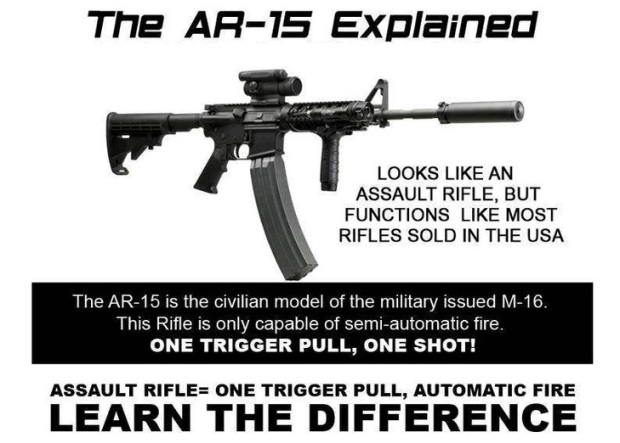 NY Times And The Left in General Gets it wrong when they talk about assault weapons